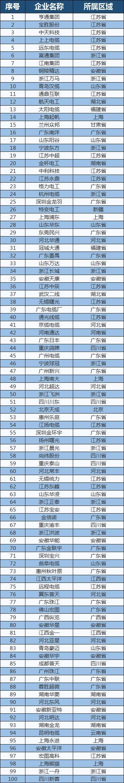 中国线缆行业百强企业.jpg
