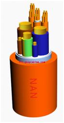 CQC+DEKRA电动汽车直流流充电系统用电缆(DC Charging EV Cable )